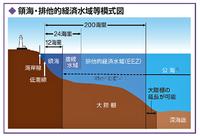 海の日です。・・・日本の領海について
