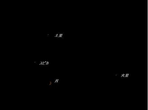 土星・スピカ・月そして火星