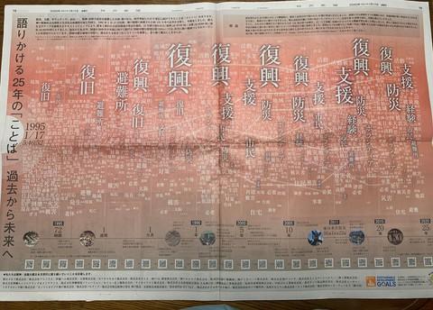 阪神淡路大震災25年