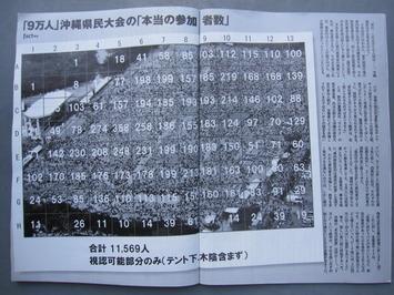 沖縄県民集会の「本当の参加者数」